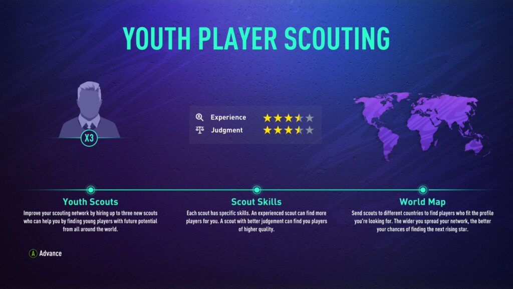 scouting fifa 21